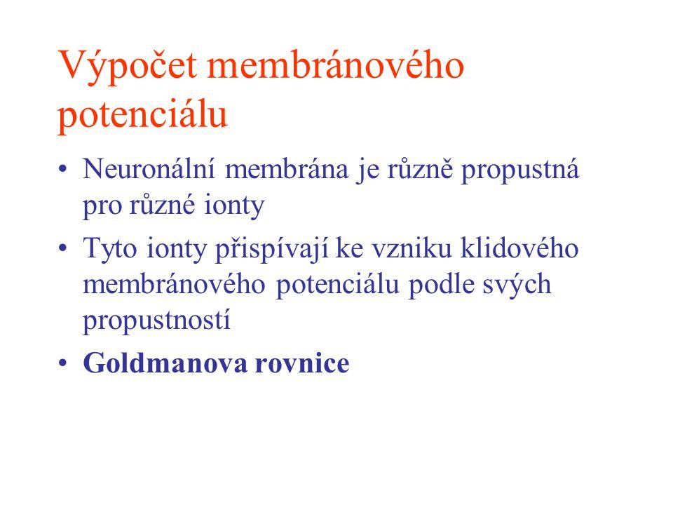 Membránový potenciál (mV) Čas (msec) Náboj IPSP