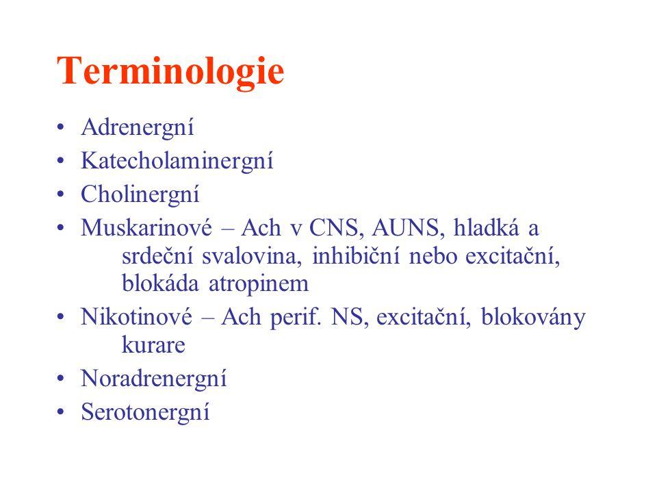 Terminologie Adrenergní Katecholaminergní Cholinergní Muskarinové – Ach v CNS, AUNS, hladká a srdeční svalovina, inhibiční nebo excitační, blokáda atr
