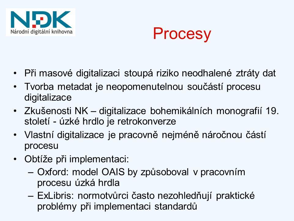 Procesy Při masové digitalizaci stoupá riziko neodhalené ztráty dat Tvorba metadat je neopomenutelnou součástí procesu digitalizace Zkušenosti NK – di