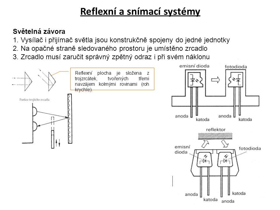 Reflexní a snímací systémy Světelná závora 1. Vysílač i přijímač světla jsou konstrukčně spojeny do jedné jednotky 2. Na opačné straně sledovaného pro