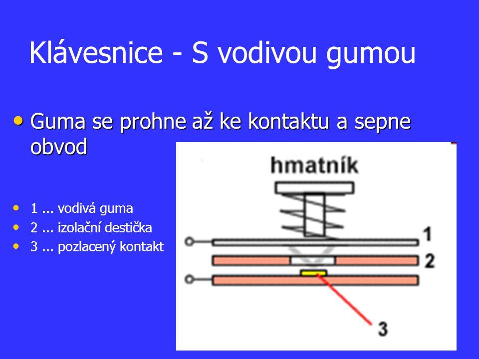 Klávesnice - S vodivou gumou Guma se prohne až ke kontaktu a sepne obvod Guma se prohne až ke kontaktu a sepne obvod 1... vodivá guma 2... izolační de