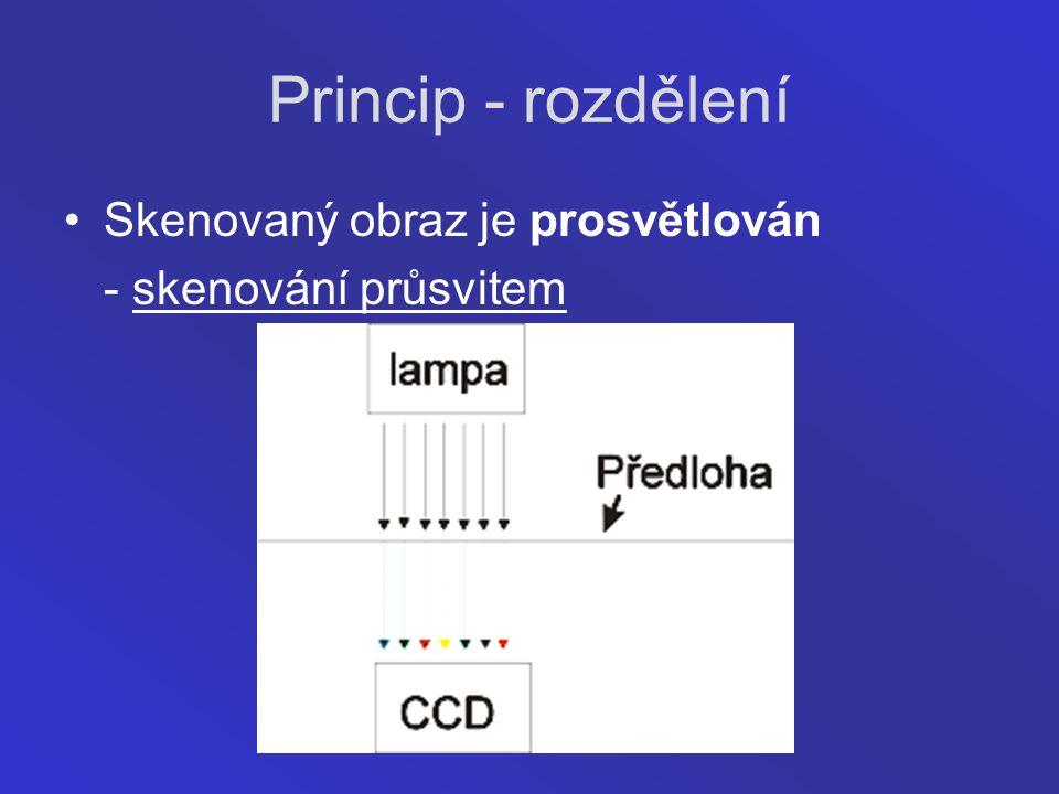 Princip - rozdělení Skenovaný obraz je prosvětlován - skenování průsvitem