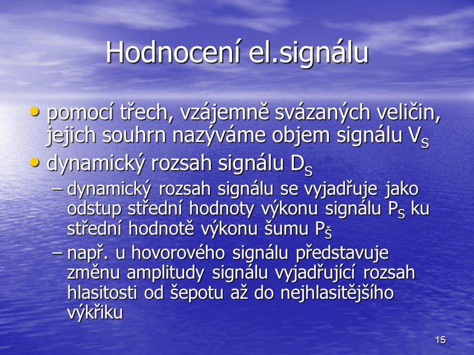15 Hodnocení el.signálu pomocí třech, vzájemně svázaných veličin, jejich souhrn nazýváme objem signálu V S pomocí třech, vzájemně svázaných veličin, j