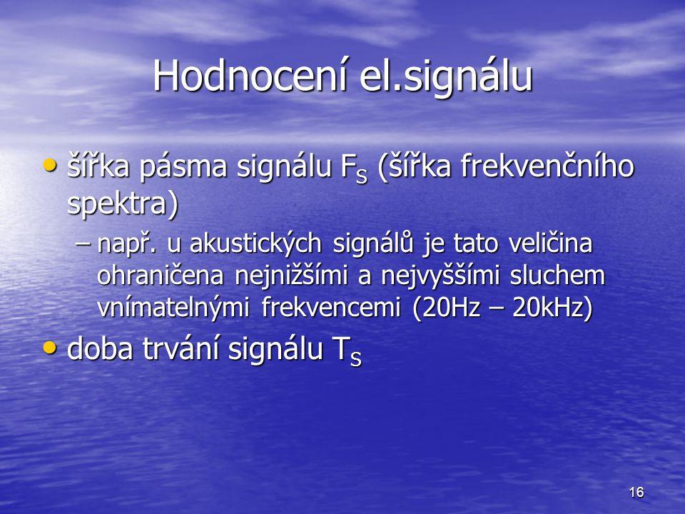 16 Hodnocení el.signálu šířka pásma signálu F S (šířka frekvenčního spektra) šířka pásma signálu F S (šířka frekvenčního spektra) –např. u akustických