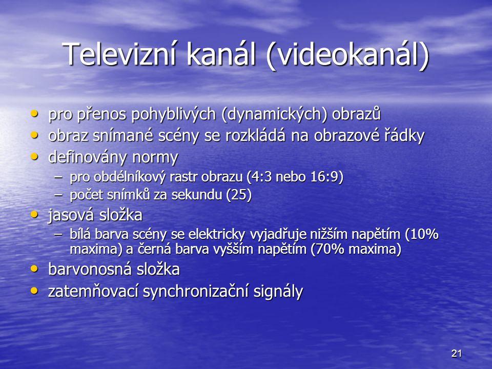 21 Televizní kanál (videokanál) pro přenos pohyblivých (dynamických) obrazů pro přenos pohyblivých (dynamických) obrazů obraz snímané scény se rozklád