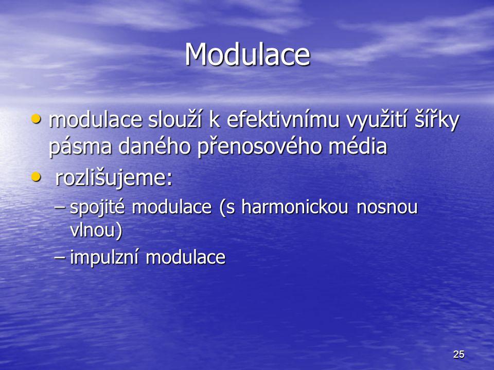 25 Modulace modulace slouží k efektivnímu využití šířky pásma daného přenosového média modulace slouží k efektivnímu využití šířky pásma daného přenos