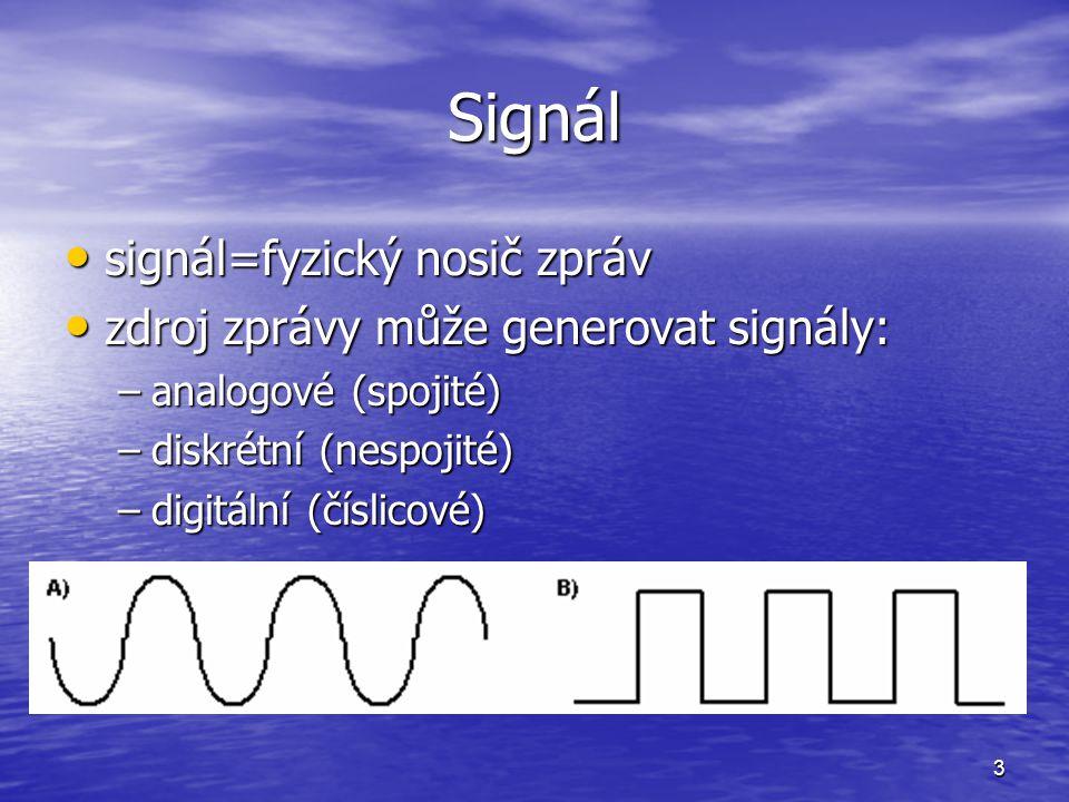 3 Signál signál=fyzický nosič zpráv signál=fyzický nosič zpráv zdroj zprávy může generovat signály: zdroj zprávy může generovat signály: –analogové (s