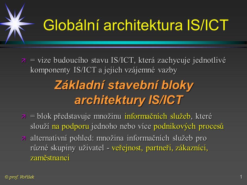 © prof. Voříšek1 Globální architektura IS/ICT ä = vize budoucího stavu IS/ICT, která zachycuje jednotlivé komponenty IS/ICT a jejich vzájemné vazby Zá