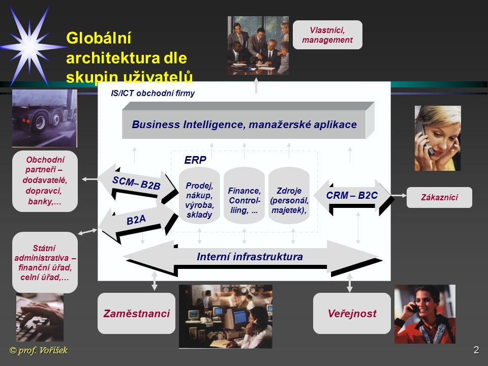 © prof. Voříšek2 Business Intelligence, manažerské aplikace Interní infrastruktura Prodej, nákup, výroba, sklady Finance, Control- liing,... Zdroje (p