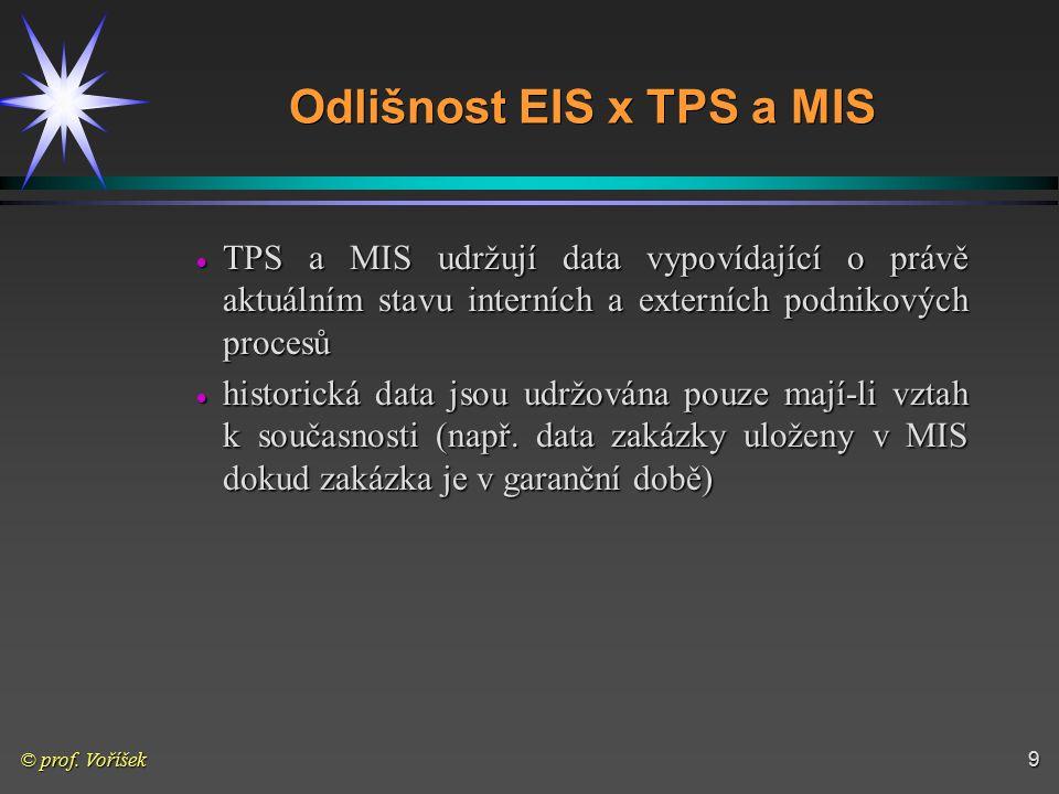 © prof. Voříšek9 Odlišnost EIS x TPS a MIS  TPS a MIS udržují data vypovídající o právě aktuálním stavu interních a externích podnikových procesů  h