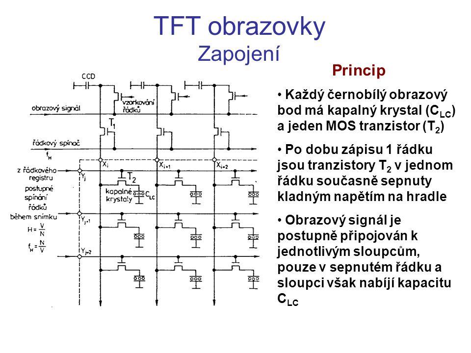 Princip Každý černobílý obrazový bod má kapalný krystal (C LC ) a jeden MOS tranzistor (T 2 ) Po dobu zápisu 1 řádku jsou tranzistory T 2 v jednom řád