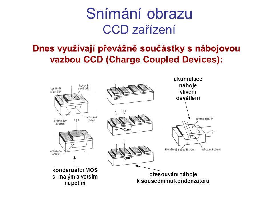 Snímání obrazu CCD zařízení Dnes využívají převážně součástky s nábojovou vazbou  CCD (Charge Coupled Devices): kondenzátor MOS s malým a větším napě