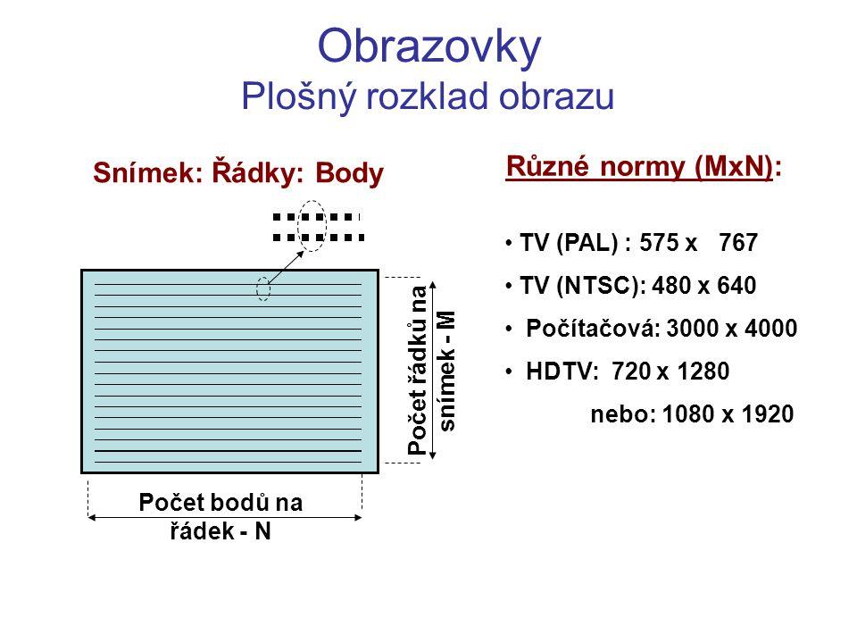 Obrazovky Plošný rozklad obrazu Snímek: Řádky: Body Počet bodů na řádek - N Počet řádků na snímek - M Různé normy (MxN): TV (PAL) : 575 x 767 TV (NTSC
