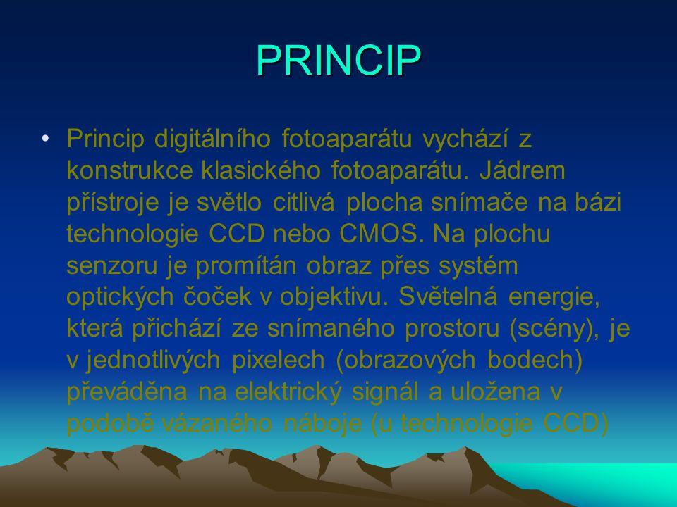 PRINCIP Princip digitálního fotoaparátu vychází z konstrukce klasického fotoaparátu.