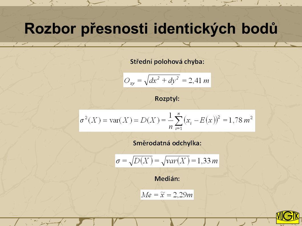Rozbor přesnosti identických bodů