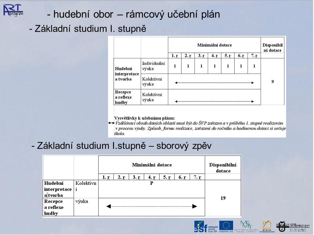 - hudební obor – rámcový učební plán - Základní studium I. stupně - Základní studium I.stupně – sborový zpěv