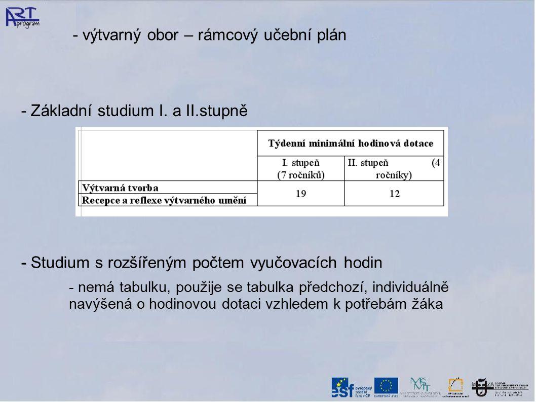 - výtvarný obor – rámcový učební plán - Základní studium I. a II.stupně - Studium s rozšířeným počtem vyučovacích hodin - nemá tabulku, použije se tab