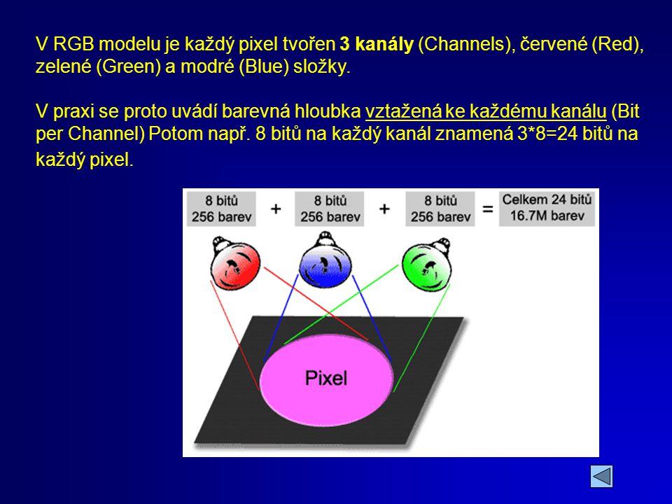 V RGB modelu je každý pixel tvořen 3 kanály (Channels), červené (Red), zelené (Green) a modré (Blue) složky. V praxi se proto uvádí barevná hloubka vz