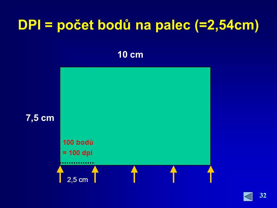 32 DPI = počet bodů na palec (=2,54cm) 10 cm 7,5 cm 100 bodů = 100 dpi 2,5 cm