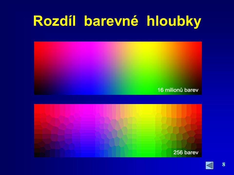 9 BARVY MONITORU - RGB Monitor používá pro zobrazení barev tři paprsky, které rozsvěcují tři těsně u sebe ležící body s RGB barvami: Výsledkem smíchání těchto barev je pak téměř libovolná barva.