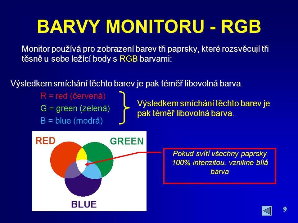 9 BARVY MONITORU - RGB Monitor používá pro zobrazení barev tři paprsky, které rozsvěcují tři těsně u sebe ležící body s RGB barvami: Výsledkem smíchán