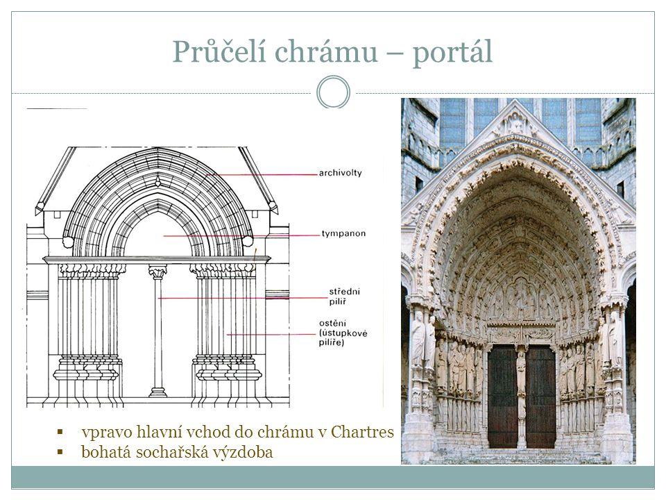 Průčelí chrámu – portál  vpravo hlavní vchod do chrámu v Chartres  bohatá sochařská výzdoba