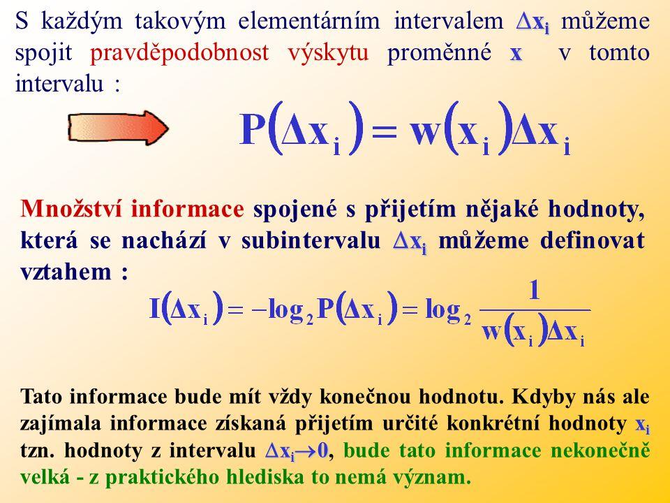 Grafické znázornění rozložení pravděpodobnosti výskytu spojitého signálu: x ∆x.