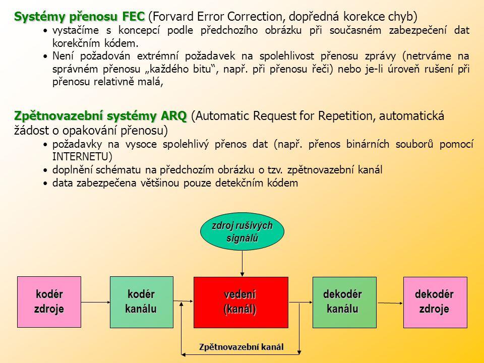 Přenosový kanál Přenosový kanál - zprostředkovává předání informace mezi zdrojem a příjemcem.