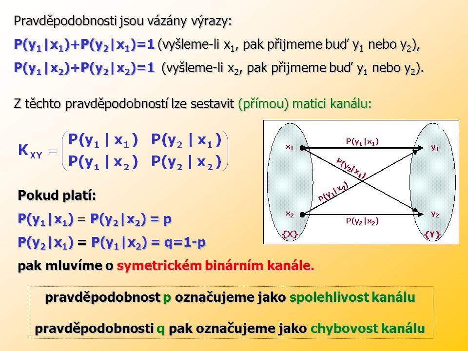 Vstup kanálu je množina znaků {X} spolu s jejich pravděpodobnostmi výskytu, které je třeba kanálem přenést.