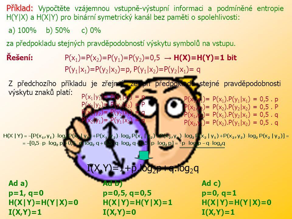 H(X) H(Y) H(Y|X) H(X|Y) Dezinformace dodadá hlukovým kanálem Ztráta informace H(X,Y) I(X,Y) Schéma informačních poměrů v hlukovém kanálu min{H(X),H(Y)} ≤ H(X,Y) ≤ H(X)+H(Y)