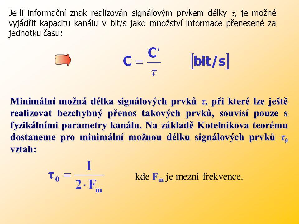 Příklad: Telefonní signál je modulací PCM přenáš en symetrický m binárním kanálem.