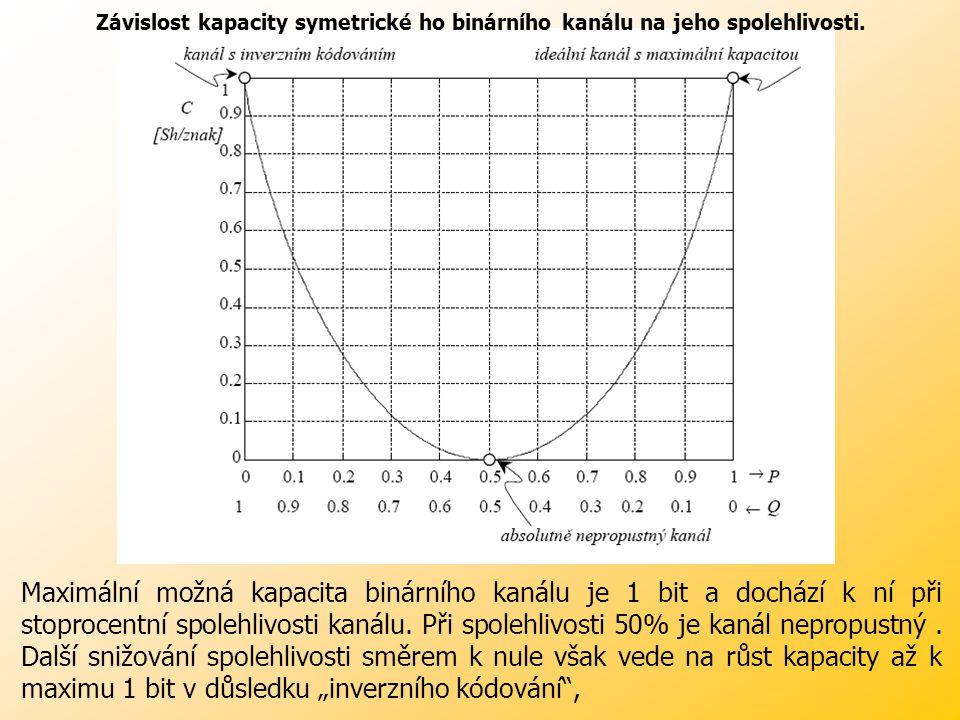 Minimální možná délka signálových prvků , při které lze ještě realizovat bezchybný přenos takových prvků, souvisí pouze s fyzikálními parametry kanálu.