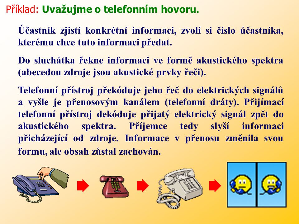 Zdroj musí mít k dispozici zásobu symbolů, ze kterých zprávu sestaví.