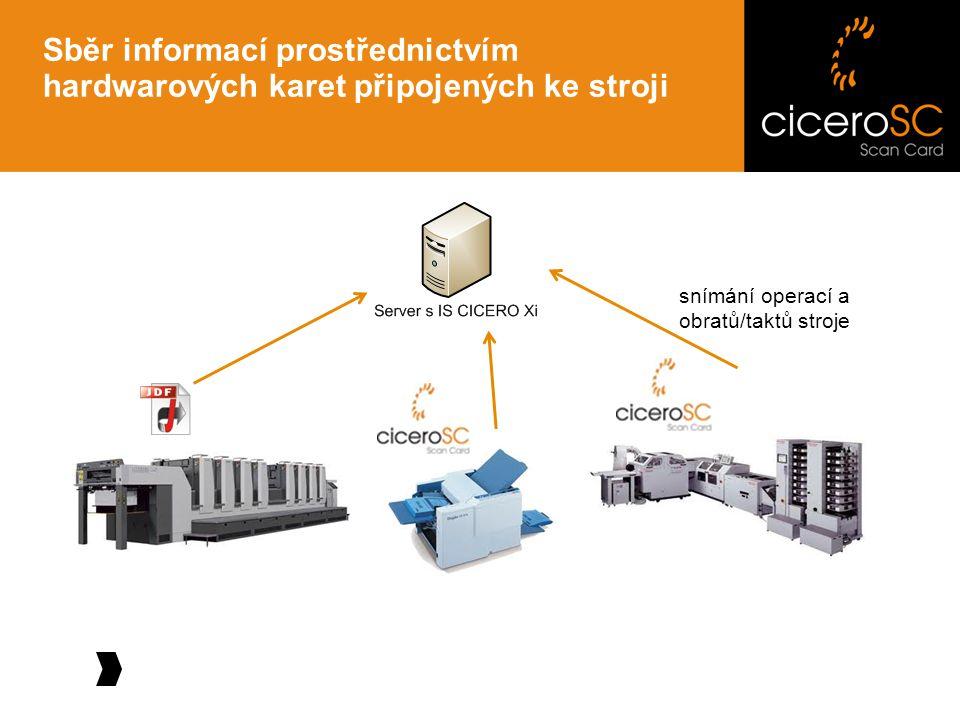 Sběr informací prostřednictvím hardwarových karet připojených ke stroji snímání operací a obratů/taktů stroje