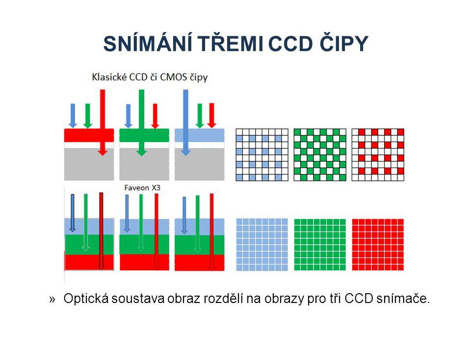 SNÍMÁNÍ TŘEMI CCD ČIPY »Optická soustava obraz rozdělí na obrazy pro tři CCD snímače.