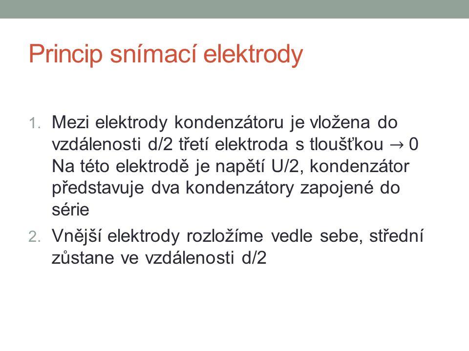 1. Mezi elektrody kondenzátoru je vložena do vzdálenosti d/2 třetí elektroda s tloušťkou → 0 Na této elektrodě je napětí U/2, kondenzátor představuje
