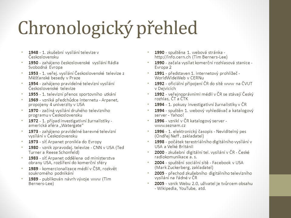 Chronologický přehled 1948 - 1. zkušební vysílání televize v Československu 1950 - zahájeno československé vysílání Rádia Svobodná Evropa 1953 - 1. ve