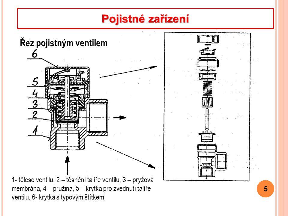 1- těleso ventilu, 2 – těsnění talíře ventilu, 3 – pryžová membrána, 4 – pružina, 5 – krytka pro zvednutí talíře ventilu, 6- krytka s typovým štítkem 5 Pojistné zařízení Řez pojistným ventilem