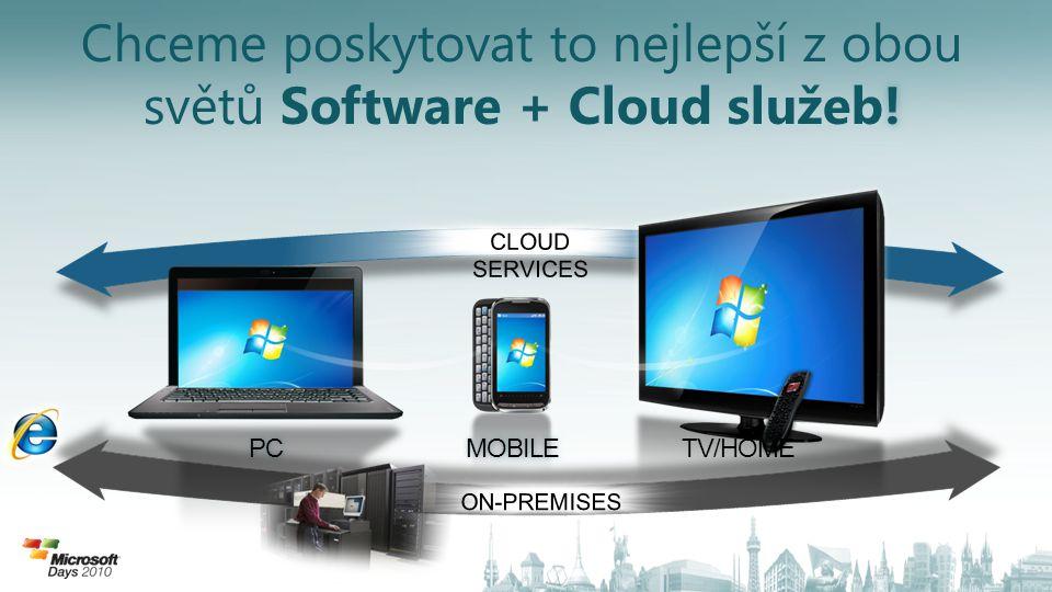 TV/HOMEPCMOBILE ! Chceme poskytovat to nejlepší z obou světů Software + Cloud služeb!