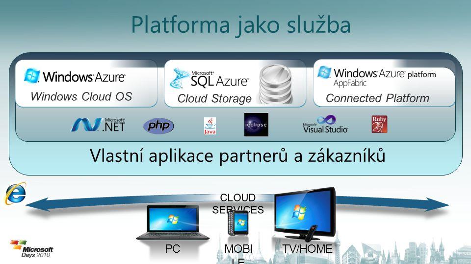 Vlastní aplikace partnerů a zákazníků Platforma jako služba TV/HOMEPCMOBI LE