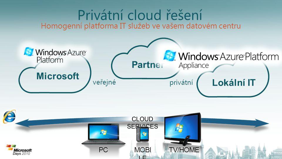 TV/HOMEPCMOBI LE Microsoft Partner Lokální IT Privátní cloud řešení veřejné privátní Homogenní platforma IT služeb ve vašem datovém centru