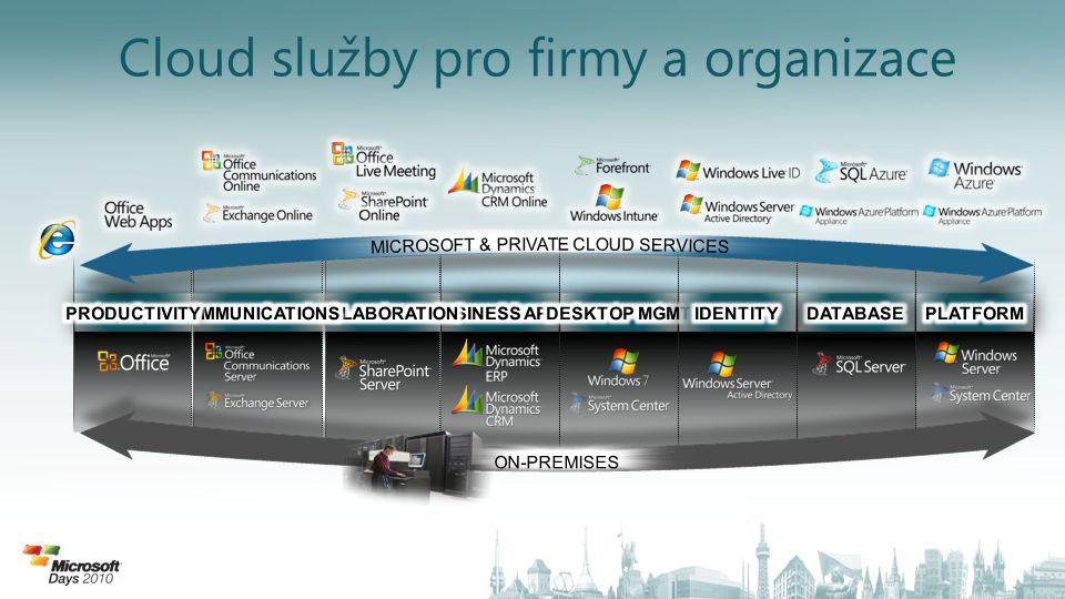 Cloud služby pro firmy a organizace
