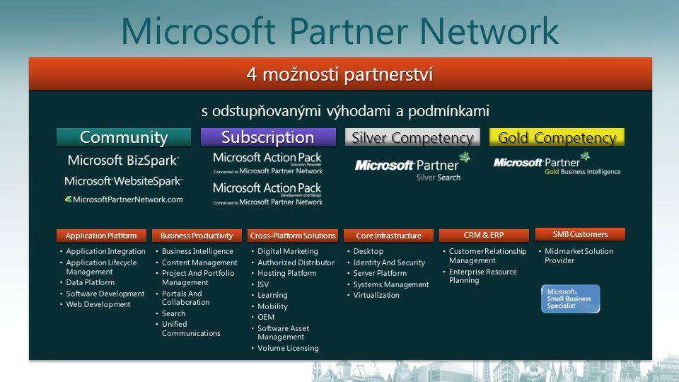 Microsoft Partner Network s odstupňovanými výhodami a podmínkami 4 možnosti partnerství CommunityCommunitySubscriptionSubscription Gold Competency Sil