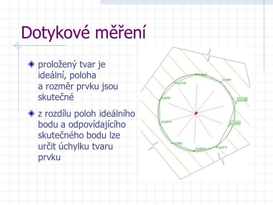 Dotykové měření proložený tvar je ideální, poloha a rozměr prvku jsou skutečné z rozdílu poloh ideálního bodu a odpovídajícího skutečného bodu lze urč