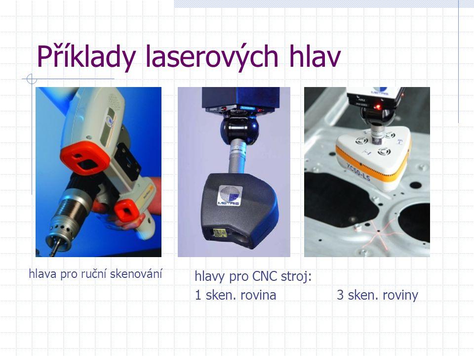 Příklady laserových hlav hlava pro ruční skenování hlavy pro CNC stroj: 1 sken. rovina 3 sken. roviny