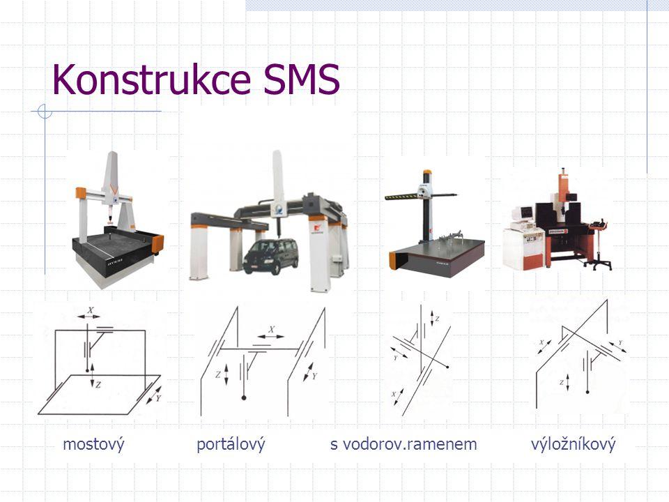 Konstrukce SMS mostový portálový s vodorov.ramenem výložníkový