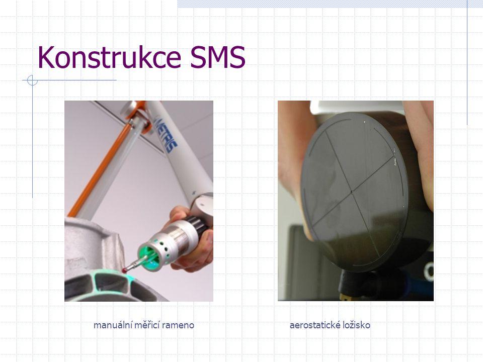 Konstrukce SMS manuální měřicí rameno aerostatické ložisko