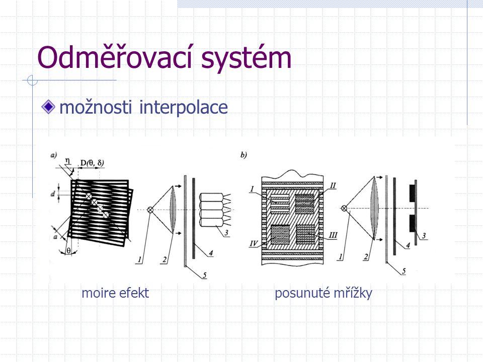 Odměřovací systém možnosti interpolace moire efektposunuté mřížky