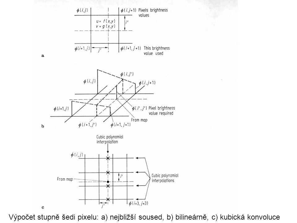 Výpočet stupně šedi pixelu: a) nejbližší soused, b) bilineárně, c) kubická konvoluce