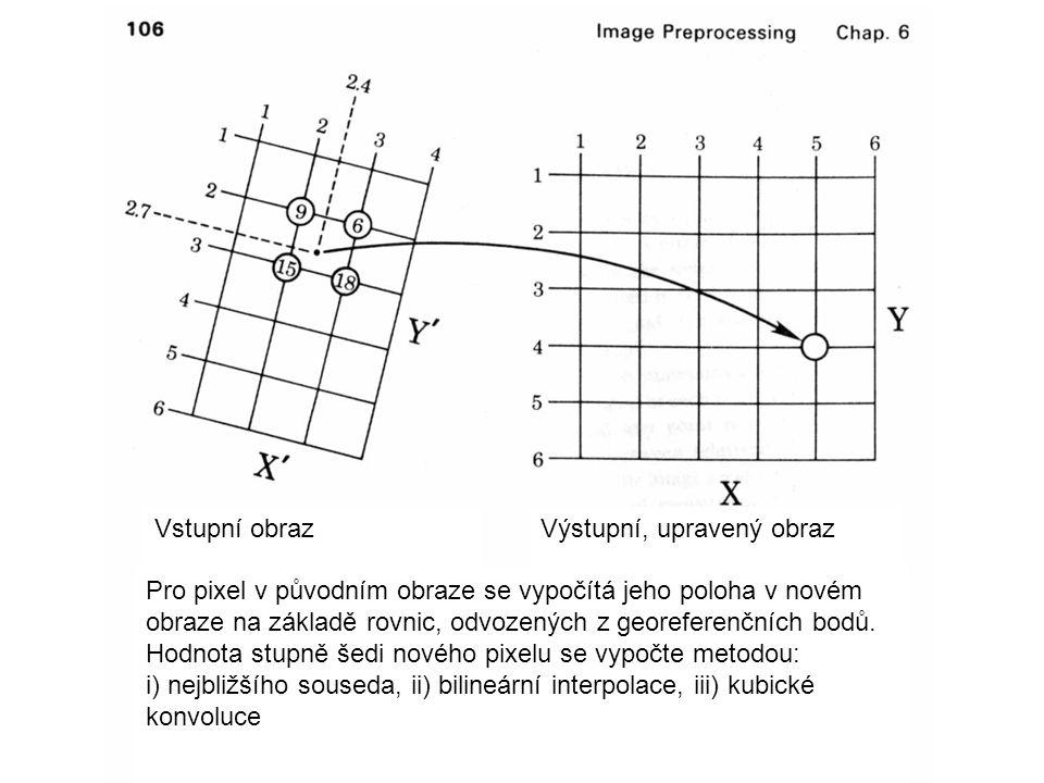 Vstupní obrazVýstupní, upravený obraz Pro pixel v původním obraze se vypočítá jeho poloha v novém obraze na základě rovnic, odvozených z georeferenčních bodů.